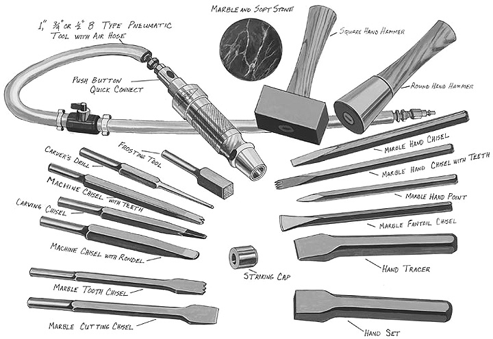 Tool list for a stone work